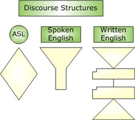 the advantages and disadvantages of the learning English
